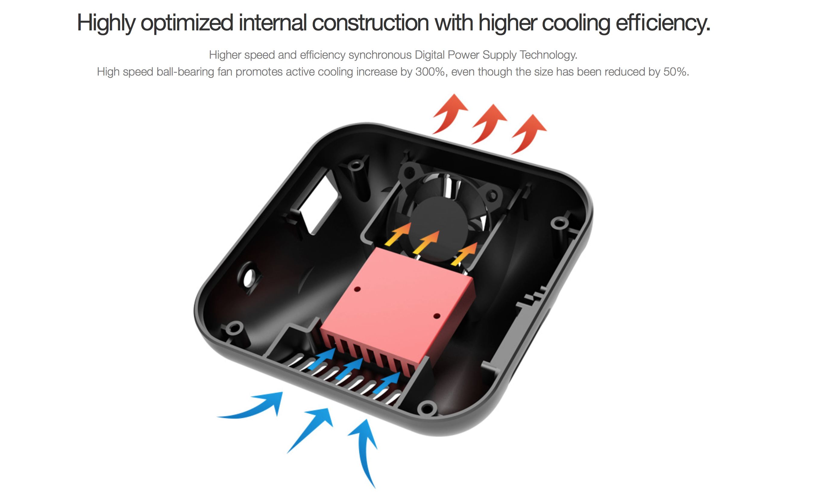 ISDT Q6 Efficient Cooling